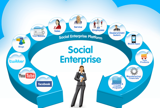 How Enterprise Social Networking Can Empower Businesses